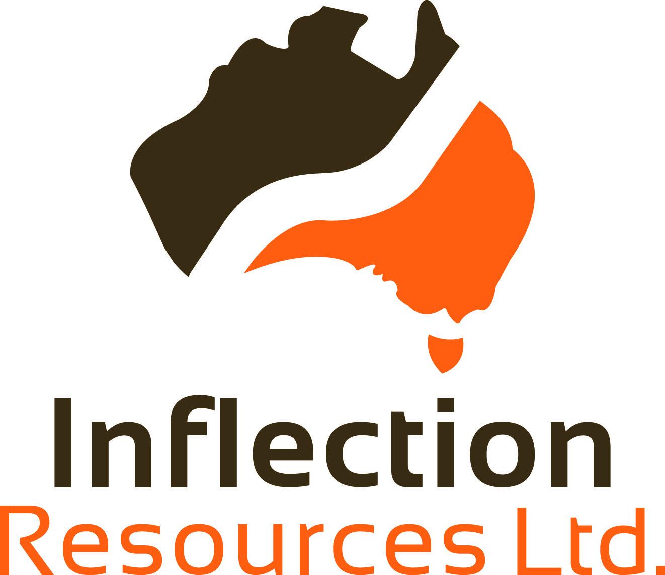 Inflection Resources Ltd.
